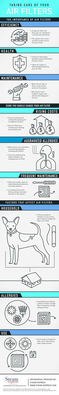 Changing your air filter can help your air conditioner run more efficiently! Take a look at this infographic about air conditioning repair in Houston to learn more about air filters and how they can affect your indoor air quality.