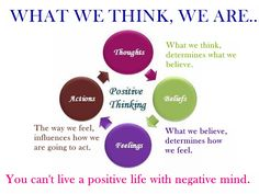 Positive Thinking Strategy! For Everyone