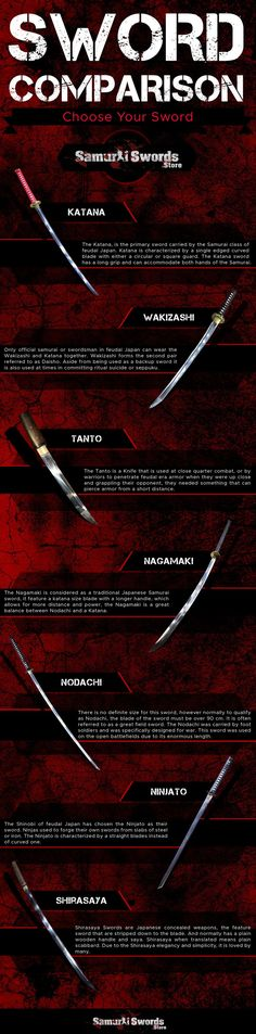 Samurai Swords Comparison - Samurai Swords Store