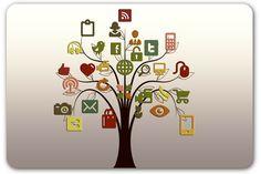 5 'fringe' social media platforms for brands | Articles | Home