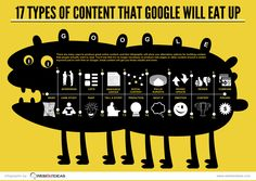17 Types of Content that Google will Eat UP