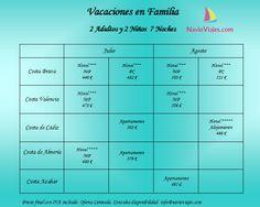 Vacaciones en Familia. Ofertas!!!
