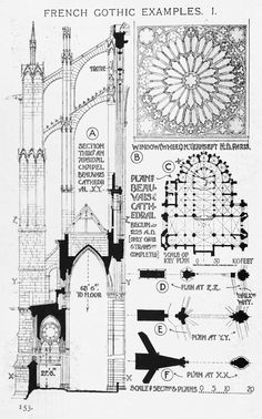 The Cathedral of Saint Peter of Beauvais, France A History of Architecture on the Comparative Method by Sir Banister Fletche Gothic Architecture Drawing, Architecture Antique, Cathedral Architecture, Plans Architecture, Ancient Greek Architecture, Chinese Architecture, Historical Architecture, Architecture Details, Die Renaissance