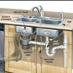 Kitchen Sink Remodel Kitchen sink plugged or draining slow? We can fix it Call us today in the Edmonton Pro Plumbing Bathroom Sink Plumbing, Under Sink Plumbing, Plumbing Drains, Plumbing Tools, Basement Bathroom, Bathroom Fixtures, Dishwasher Installation, Plumbing Installation, Residential Plumbing