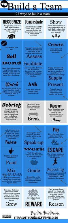 27 Ways To Build A Team #entrepreneur #entrepreneurship #business #success #leadership #inspiration #motivation #investing #investor #lifestyle #infographic #leadership