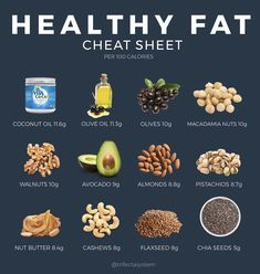 What is Healthy Fat and What Are the Best Sources? Healthy Fats Foods, Healthy Snacks, Healthy Recipes, List Of Healthy Fats, Healthy Food Ideas To Lose Weight, Healthy Balanced Diet, Healthy Protein, Low Fat Diets, High Fat Diet