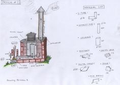 Learn How To Build A Rocket Stove For Earth Friendly Cooking [video] | Home Design, Garden & Architecture Blog Magazine