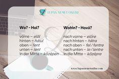 Szókincs :: Lupán Német Online Boarding Pass, German, Deutsch, German Language