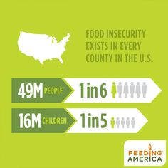 Hunger exists in every community in US. Learn more. Map the #MealGap