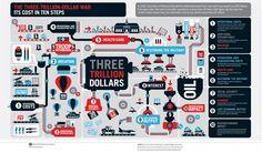 The-Three-Trillion-Dollar-War-Its-Cost-In-Ten-Steps