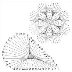 string art patterns - Google 搜索