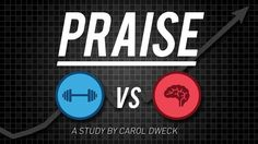 effects of praising effort vs. intelligence- Carol Dweck  Great to show at curriculum night!