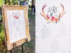seating charts - photo by L Martin Wedding Photography http://ruffledblog.com/backyard-florida-wedding-with-cobalt-bridesmaid-dresses