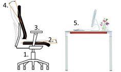 bildergebnis f r bildschirmarbeitsplatz stehend bildschirmarbeitsplatz pinterest stehen. Black Bedroom Furniture Sets. Home Design Ideas