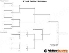 Fillable 32 Team Double Elimination Editable Tourney