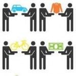 [Tendance] Explosion de la Consommation Collaborative sur Internet