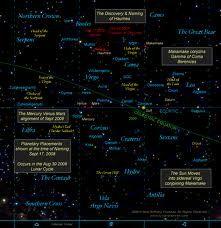 Haumea Astrology | SunSigns.Org