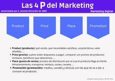 Las 4 P del Marketing #infografia #infographic #marketing - TICs y Formación Marketing Digital, Online Marketing, Meraki, Infographics, Social Networks, Productivity, Infographic, Info Graphics, Visual Schedules