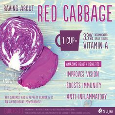 Raving about red cabbage and its amazing health benefits!