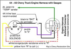 64 c10 wiring diagram 64 chevy c10 wiring diagram | chevy truck wiring diagram ...
