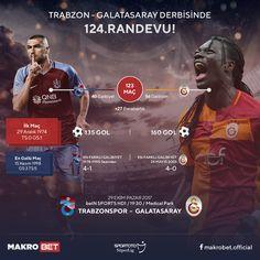 Trabzonspor – Galatasaray Sportoto #SüperLig'in bu hafta en önemli karşılaşmasında #Trabzonspor evinde #Galatasaray'ı konuk ediyor. Beraberliğin iki ekip adına da kötü bir sonuç olacağı zorlu mücadelede Trabzonspor kazanarak yükselişe geçmek ve kötü gidişatına dur demek isterken, yoluna kayıpsız devam eden Galatasaray kazanarak yakaladığı puan farkını korumak için galibiyet arıyor. Kritik mücadelede sizler için #Enyüksekbahisoranları ve #Canlıbahis seçeneklerimiz #Makrobet'te. Trabzonspor…
