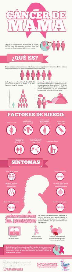 Infografía realizada con el fin de informarnos respecto al cáncer de mama. #breastcancer #cancerdemama #cancer