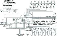 UZAM PLC EW 22 articles - Artigo sobre construção de um micro-PLC utilizando um...