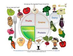 Teach children about foods from the vegetable group using the new My Plate!