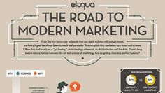 Infographic: The Road to Modern Marketing