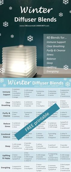 our favorite 40 winter diffuser blends grouped by their therapeutic benefits: immune support, clear breathing, purify & cleanse, reduce stress, emotional balance, sleep, uplifting & happy, and energize.