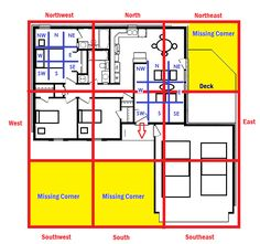 How to Determine Your Home's Feng Shui Directions