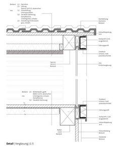 Строительство и проектирование | Ardezart™