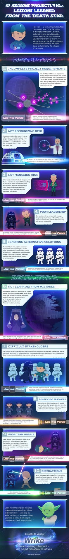 Infographic brought to you by Wrike free project planning tools The post 10 Reasons the Death Star Project Failed appeared first on Social Media Explorer. Management Software, Project Management Templates, Business Management, Management Tips, Management Development, Software Development, Jedi Meister, Projekt Manager, Death Star