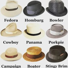 7e0316ff517 Men s Hat Styles Types Of Mens Hats