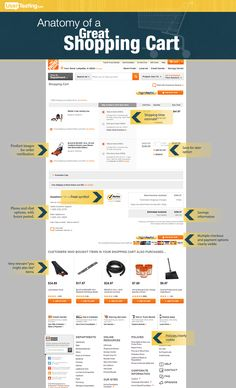 An annotated image of Home Depot's shopping cart - Great examples of elements that should be in the checkout process.