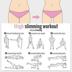 Add this thigh slimming workout to your leg workout routine to strengthen your upper legs and burn major calories. Fitness Workouts, Exercise Fitness, Workout Hiit, Fitness Routines, Body Fitness, Excercise, At Home Workouts, Fitness Tips, Leg Workout Routines
