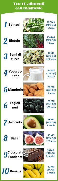 Top 10 alimenti con magnesio