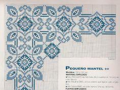 blue tablecloth corner