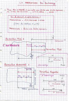 parmenture, piece pour former une double épaisseur ( pliée ou rapportée)= 2X croisure + 1cm !