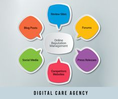 Get the best cost-effective, reliable website optimization(SEO) and Web Development services at your door step from high-skilled professionals. Social Marketing, Internet Marketing, Online Marketing, Digital Marketing, Care Agency, Website Optimization, Reputation Management, Seo Tips, Web Development