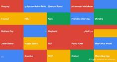 L'économiseur d'écran Google Trends pour Mac OS X
