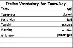 Italian Vocabulary Words for Times of the Day - Learn Italian
