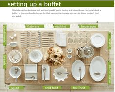 If you have decided on a buffet style meal, make sure your layout flows with the way your guests will be dishing up. And don't forget to add a stunning centerpiece to your buffet table! Buffet Set Up, Party Buffet, Table Set Up, Brunch Buffet, Mise En Place Buffet, Buffet Table Settings, Brunch Table Setting, Dining Etiquette, Etiquette And Manners