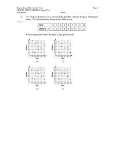 1000 images about math linear on pinterest equation. Black Bedroom Furniture Sets. Home Design Ideas