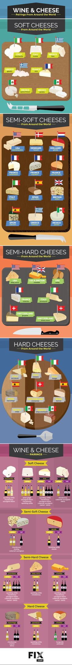 Who doesn't love wine and cheese? Next time you're entertaining guests, delight them with a cheeseboard of international flavors, paired perfectly with the appropriate vino!