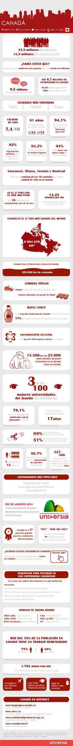 Hola: Una infografía con 30 claves para estudiar y trabajar en Canadá. Vía Un saludo