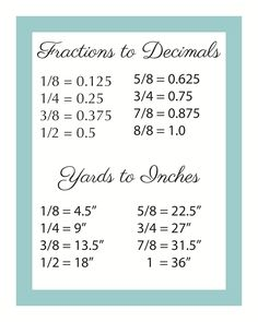 "Fraction to Decimal & Yards to Inches 4""x5"" Download #download #chart"