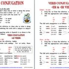 Spanish Verb Conjugation Explanation Present Tense Regular Verbs - This student reference is a very simplified walk through the process of changing infinitives to conjugated verbs.