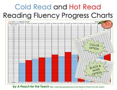 FREEBIE Reading Fluency Progress Trackers-- Give students a one-minute timed cold read. Have them chart the words read per minute. Then, practice re-reading. Time them again for their one-minute hot read. Chart that number. A Peach for the Teach Reading Assessment, Reading Fluency, Reading Intervention, Reading Strategies, Reading Activities, Reading Skills, Teaching Reading, Teaching Ideas, Reading Resources