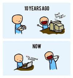 Finalizar e-mails formais e informais em inglês!